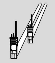 Nové radiostanice MOTOTRBO